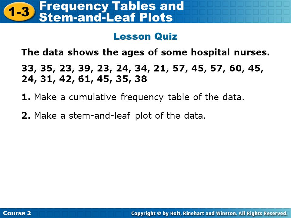 1-3 Frequency Tables and Stem-and-Leaf Plots Lesson Quiz