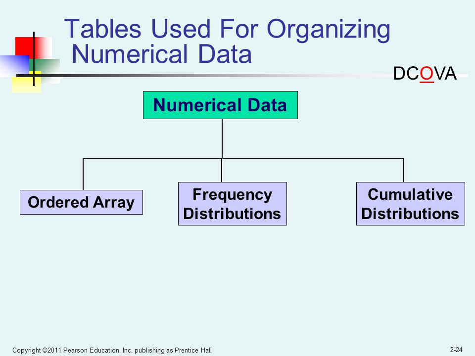 Tables Used For Organizing Numerical Data