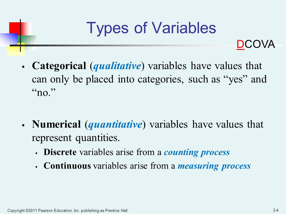 Types of Variables DCOVA