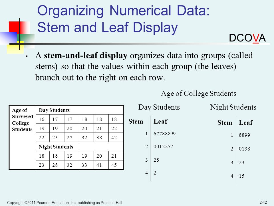 Organizing Numerical Data: Stem and Leaf Display