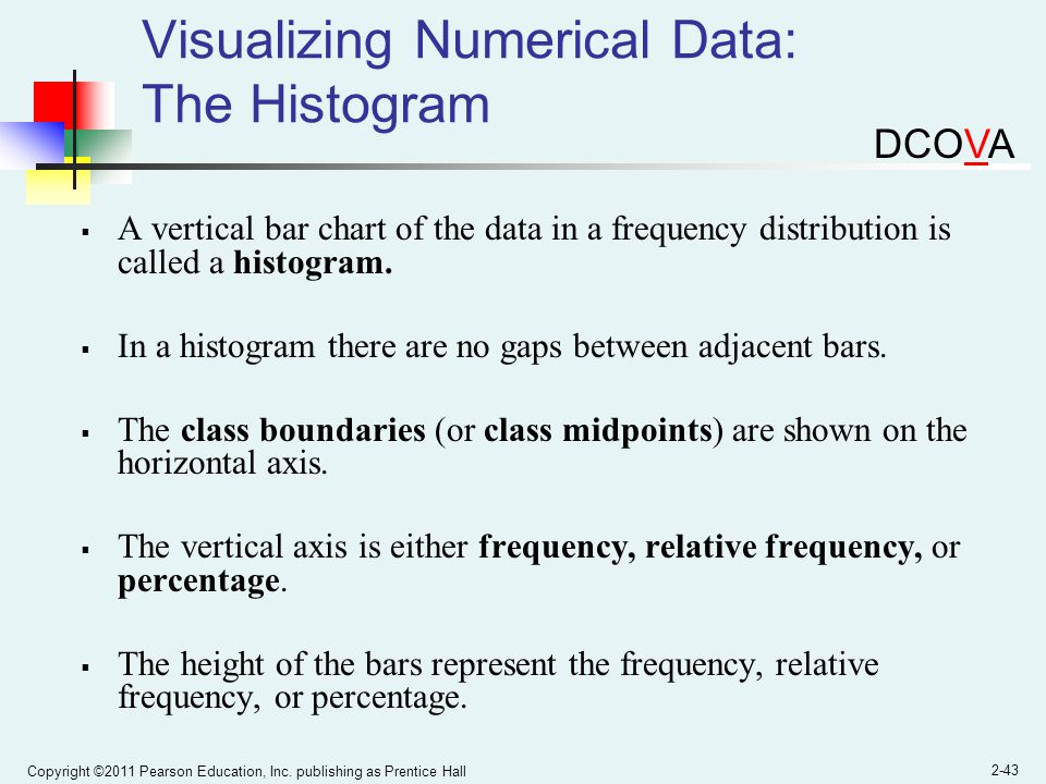 Visualizing Numerical Data: The Histogram