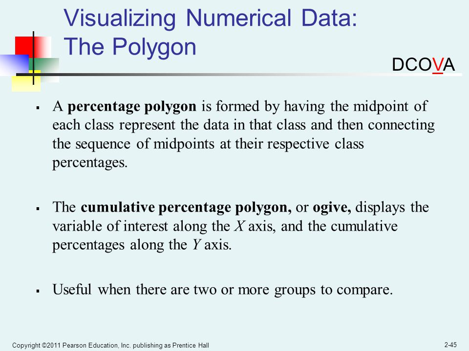 Visualizing Numerical Data: The Polygon