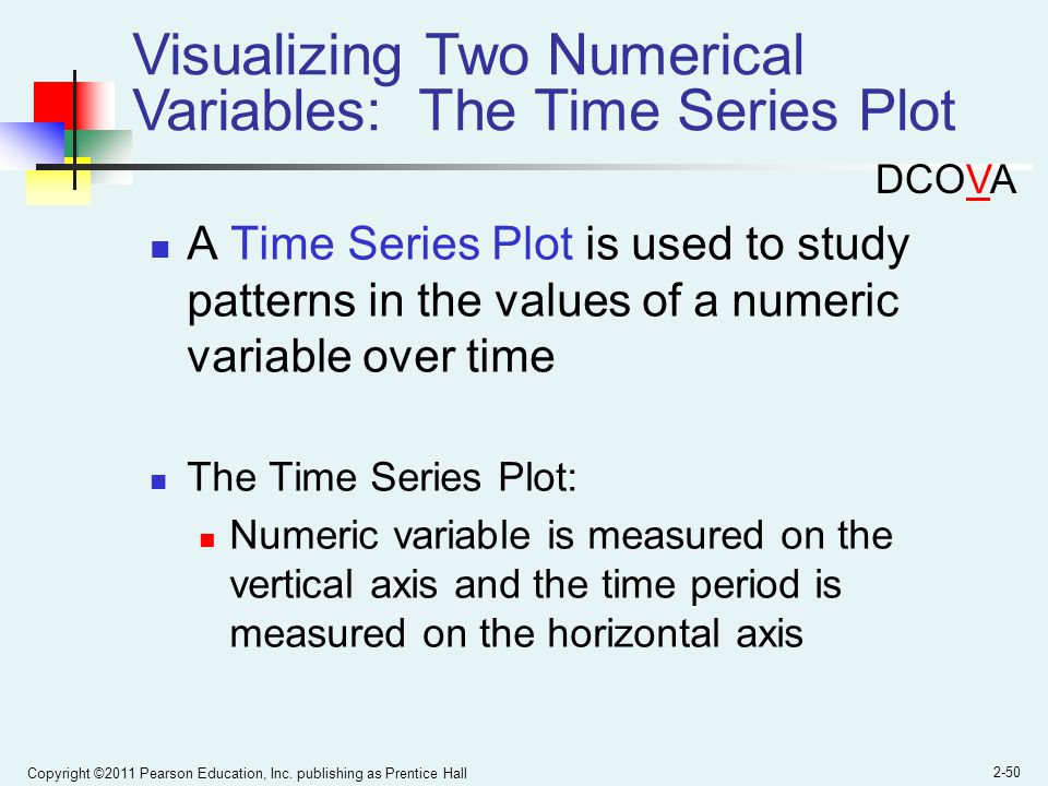 Visualizing Two Numerical Variables: The Time Series Plot