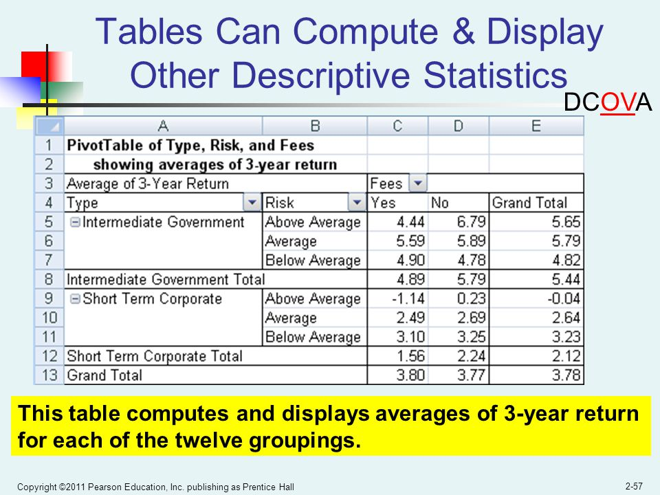 Tables Can Compute & Display Other Descriptive Statistics