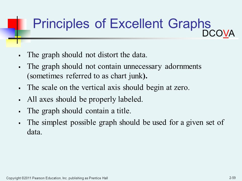 Principles of Excellent Graphs