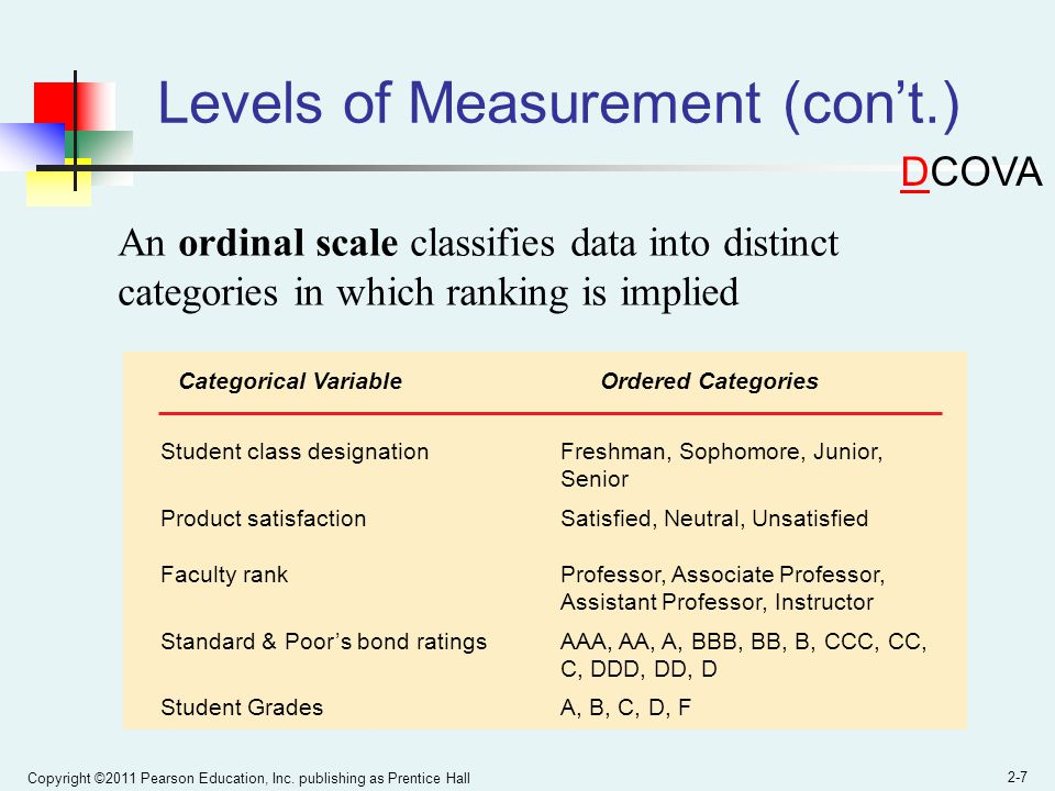 Levels of Measurement (con't.)