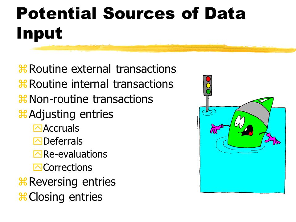 Potential Sources of Data Input