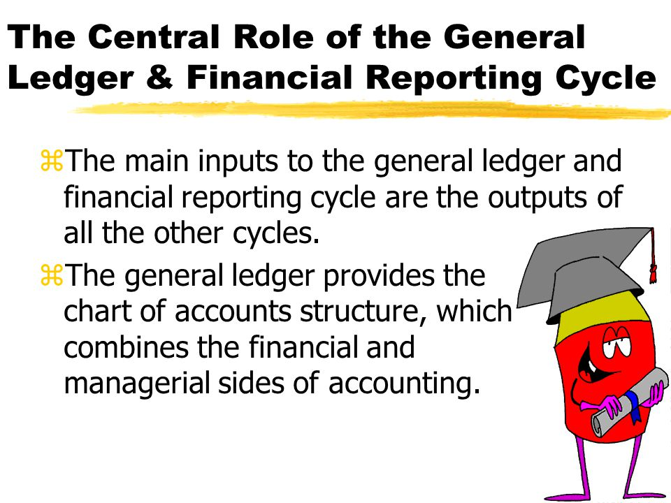 The Central Role of the General Ledger & Financial Reporting Cycle