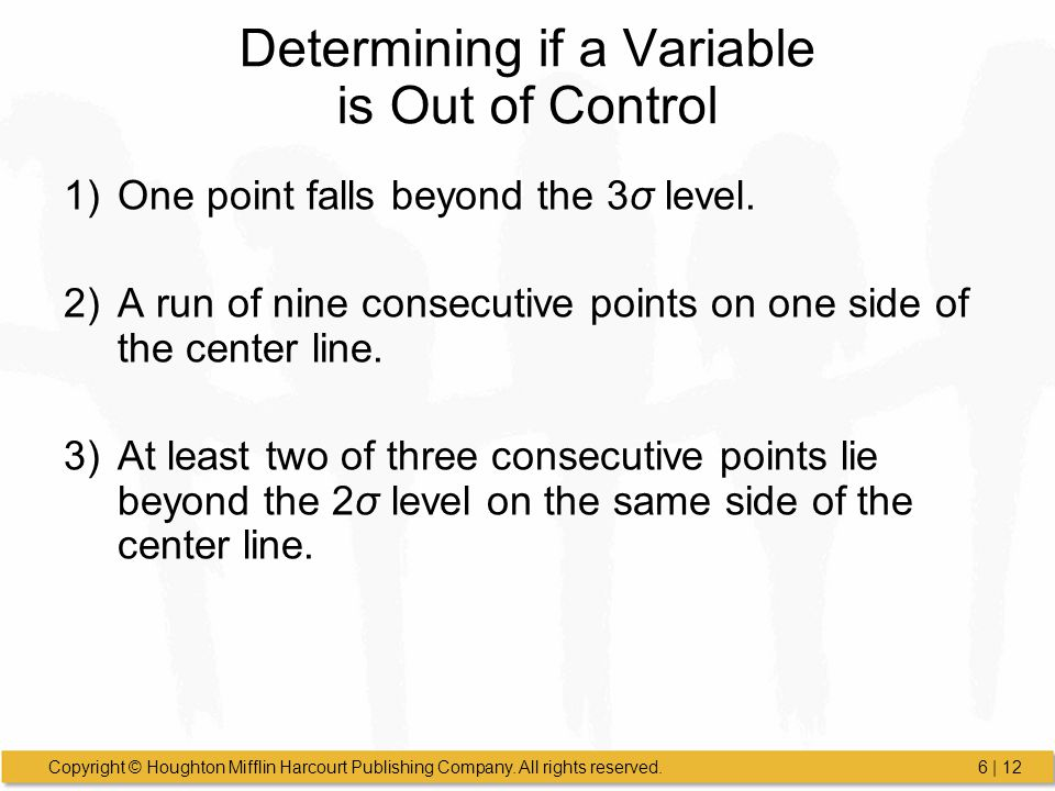 Determining if a Variable is Out of Control