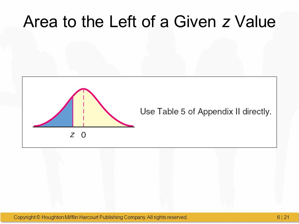 Area to the Left of a Given z Value