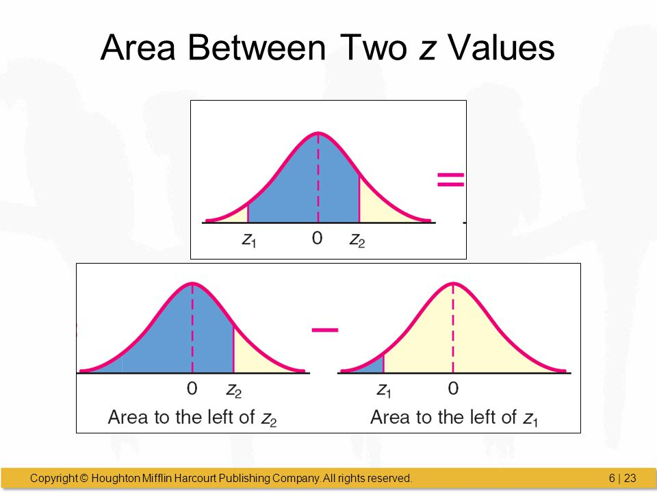Area Between Two z Values