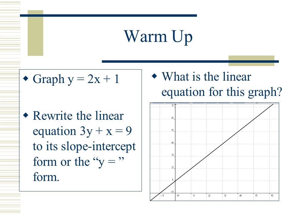 Warm Up What is the linear equation for this graph Graph y = 2x + 1