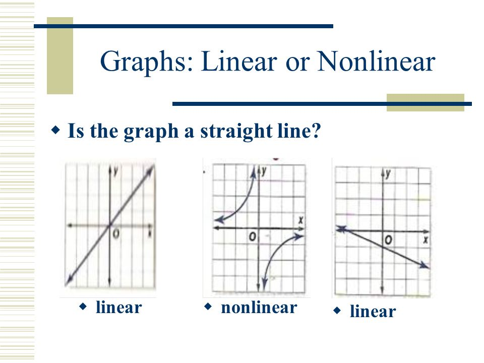 Graphs: Linear or Nonlinear