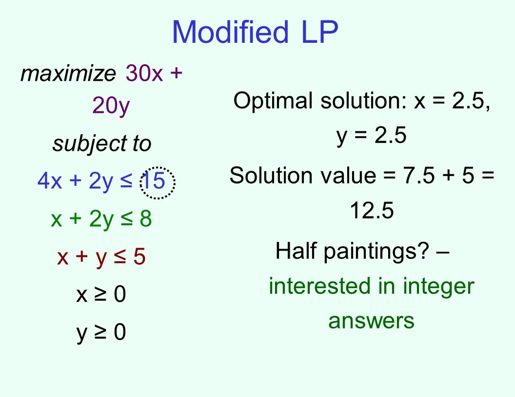 Modified LP maximize 30x + 20y Optimal solution: x = 2.5, y = 2.5