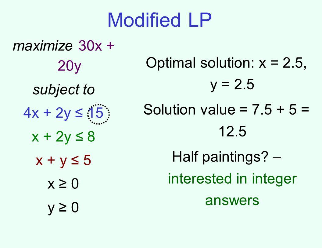 Modified LP maximize 30x + 20y Optimal solution: x = 2.5, y = 2.5