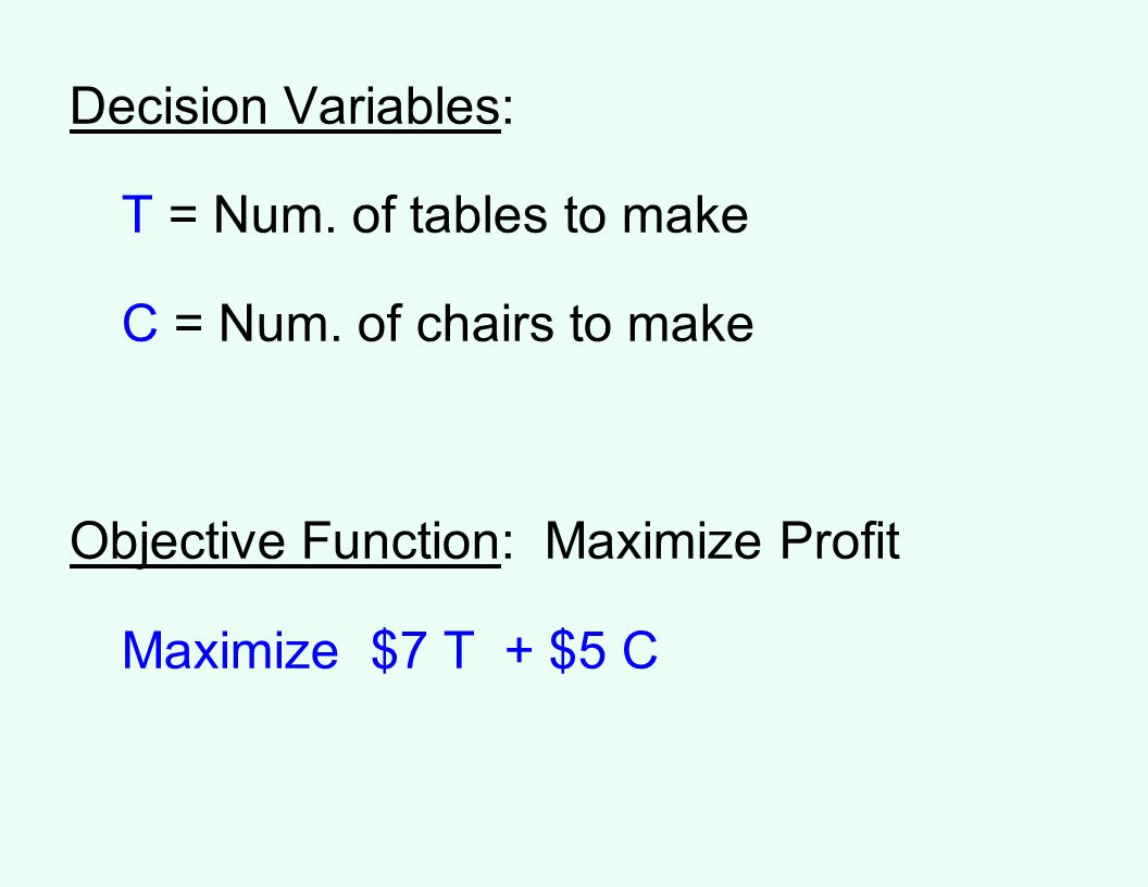 Decision Variables: T = Num. of tables to make. C = Num. of chairs to make. Objective Function: Maximize Profit.