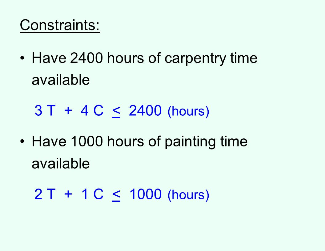 Constraints: Have 2400 hours of carpentry time available