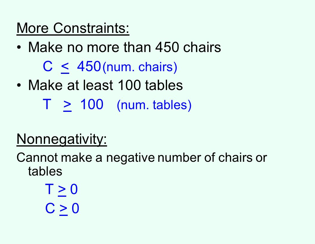 Make no more than 450 chairs C < 450 (num. chairs)