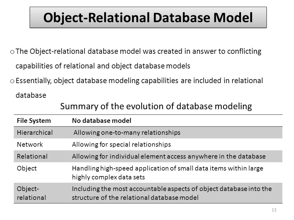 Object-Relational Database Model