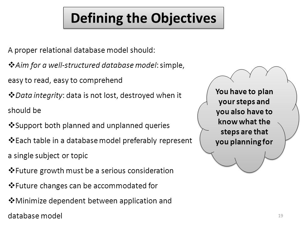Defining the Objectives