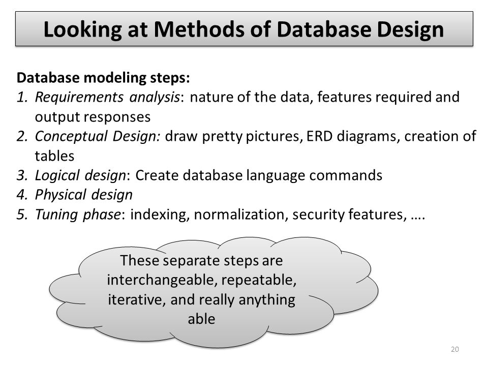 Looking at Methods of Database Design