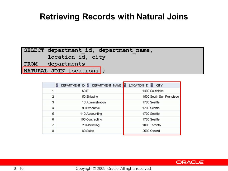 Retrieving Records with Natural Joins
