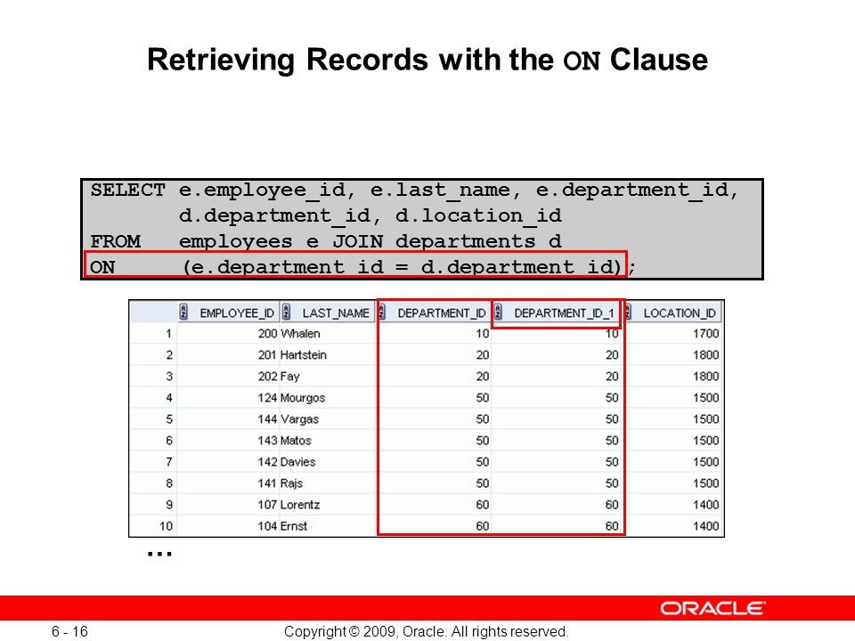 Retrieving Records with the ON Clause