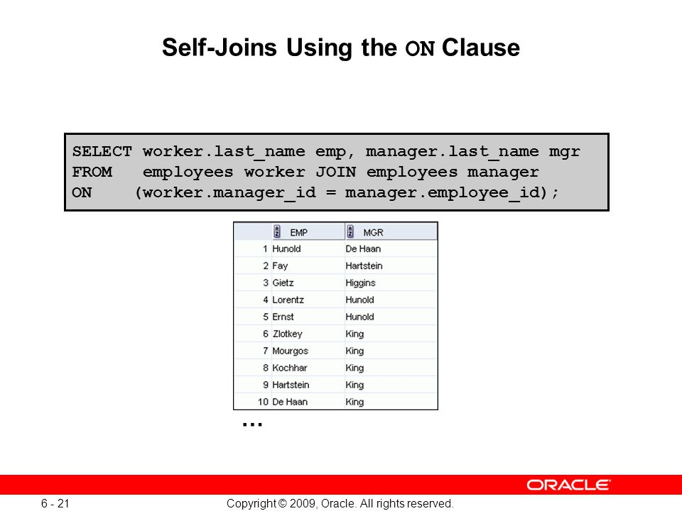 Self-Joins Using the ON Clause