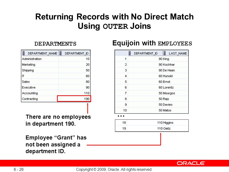 Returning Records with No Direct Match Using OUTER Joins