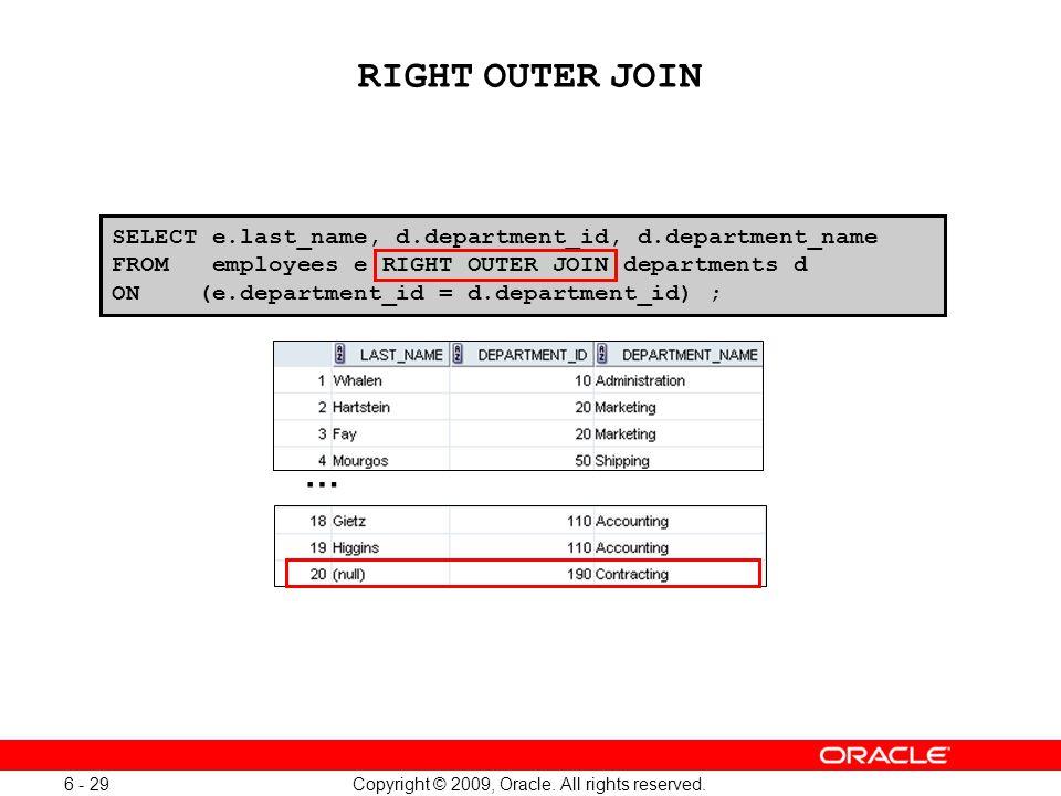 Oracle Database 11g: SQL Fundamentals I 6 - 29