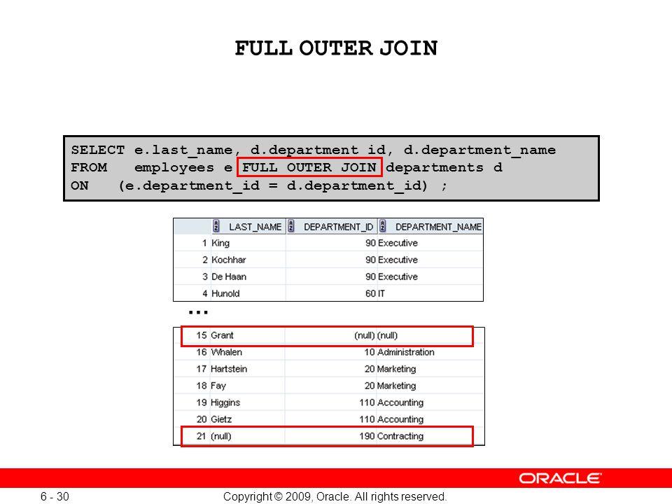 Oracle Database 11g: SQL Fundamentals I 6 - 30