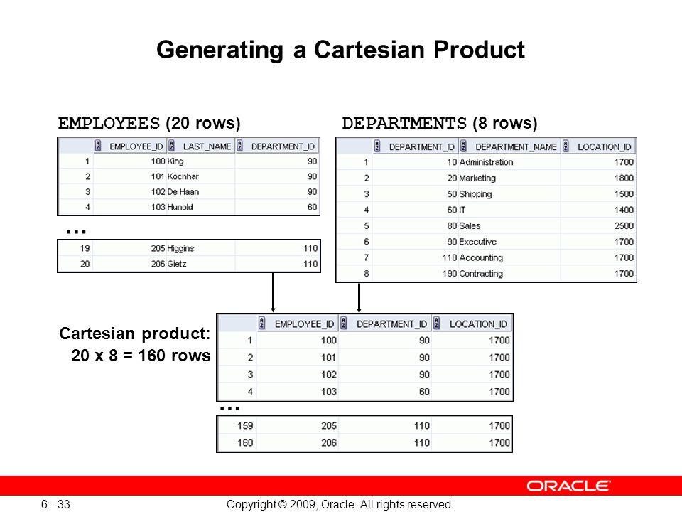 Generating a Cartesian Product