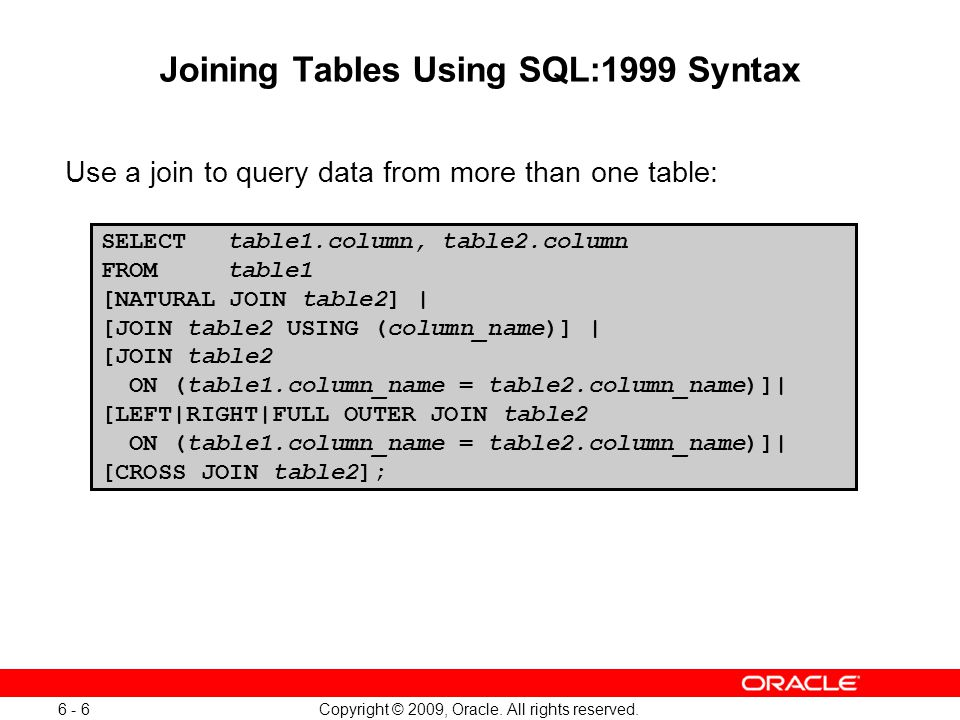 Joining Tables Using SQL:1999 Syntax