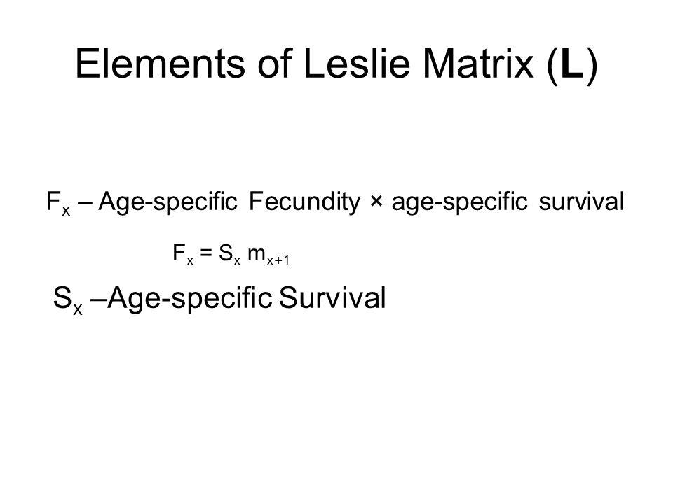 Elements of Leslie Matrix (L)