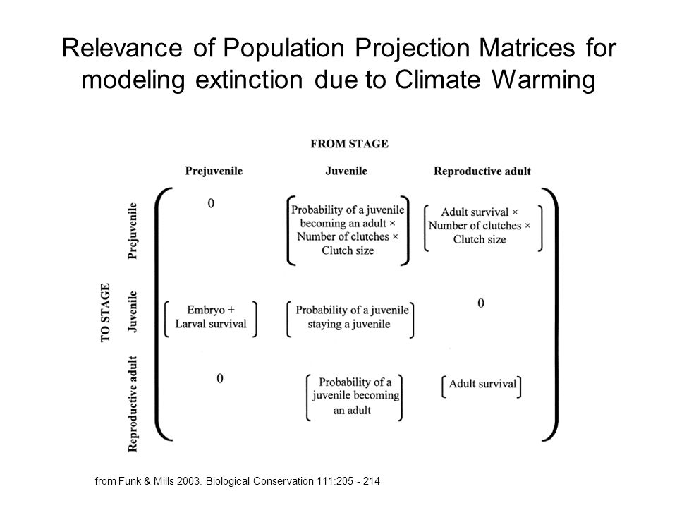 Relevance of Population Projection Matrices for modeling extinction due to Climate Warming