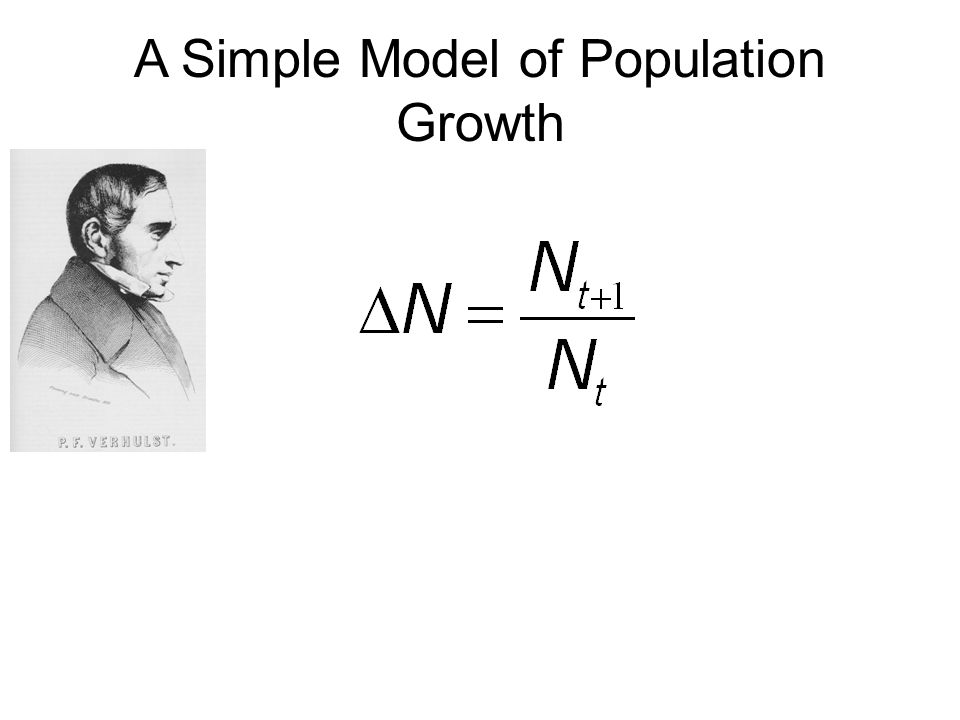 A Simple Model of Population Growth