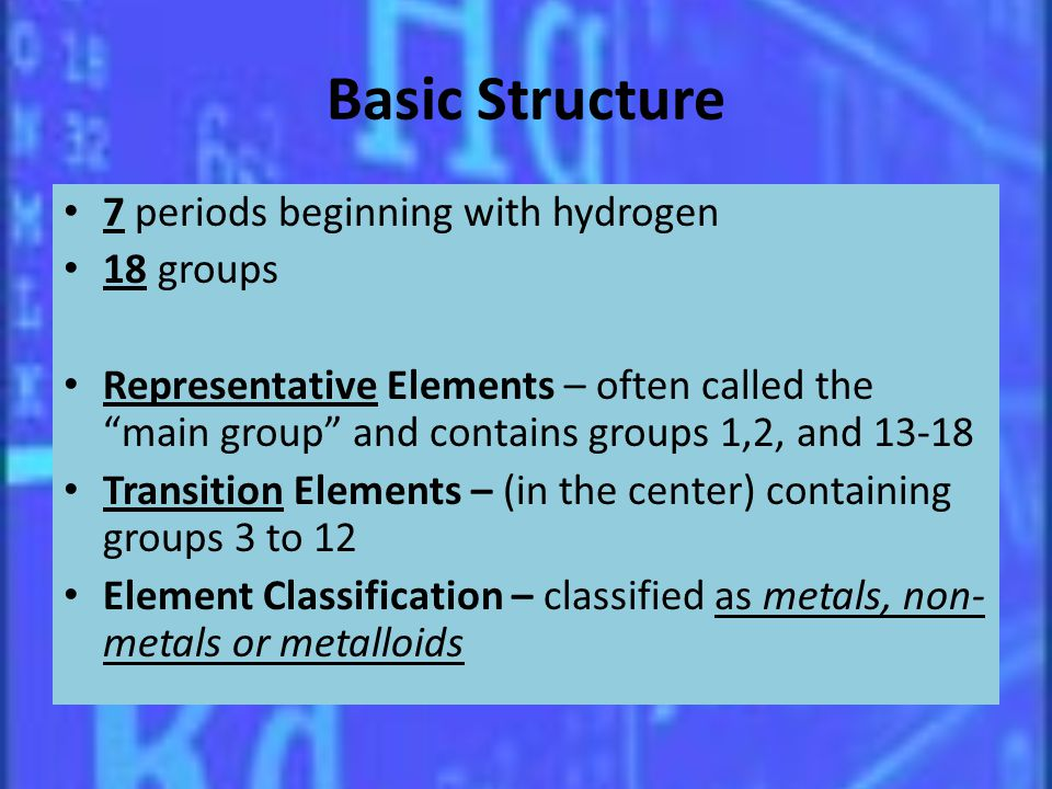 Basic Structure 7 periods beginning with hydrogen 18 groups