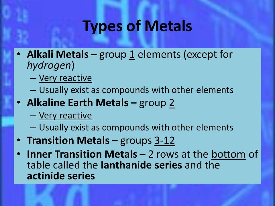 Types of Metals Alkali Metals – group 1 elements (except for hydrogen)