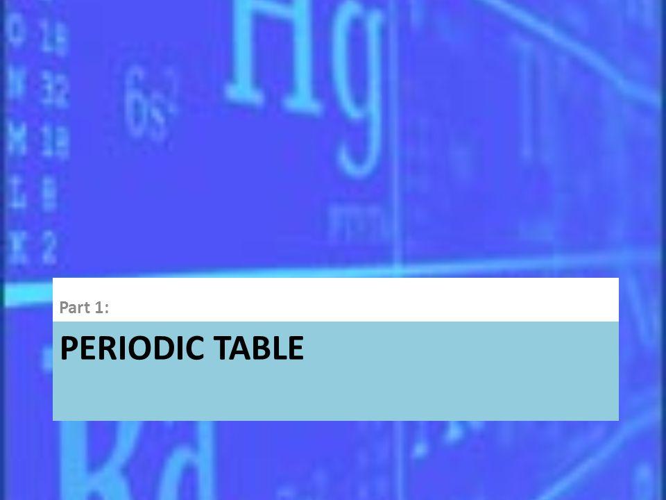 Part 1: Periodic Table