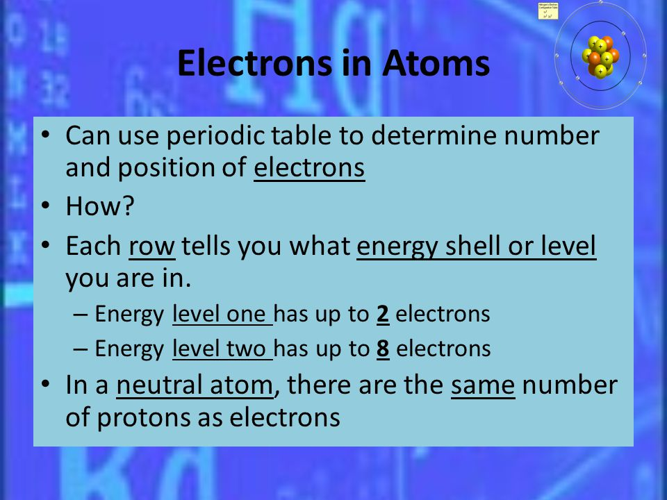Electrons in Atoms Can use periodic table to determine number and position of electrons. How