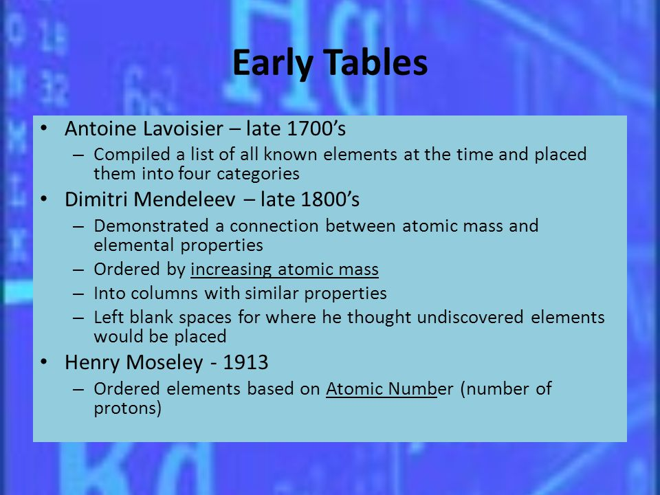 Early Tables Antoine Lavoisier – late 1700's
