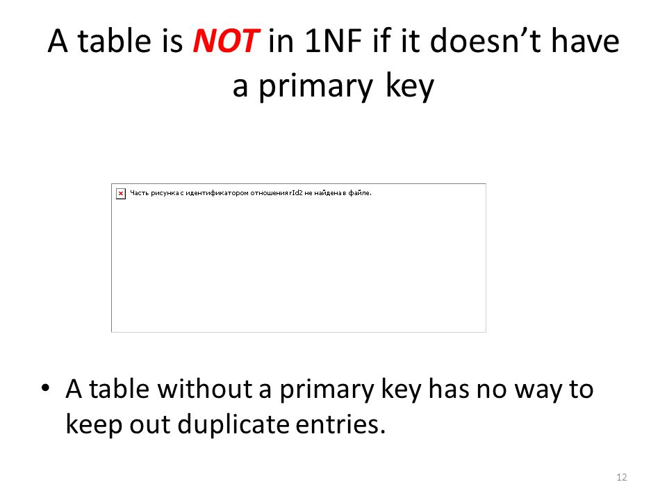 A table is NOT in 1NF if it doesn't have a primary key