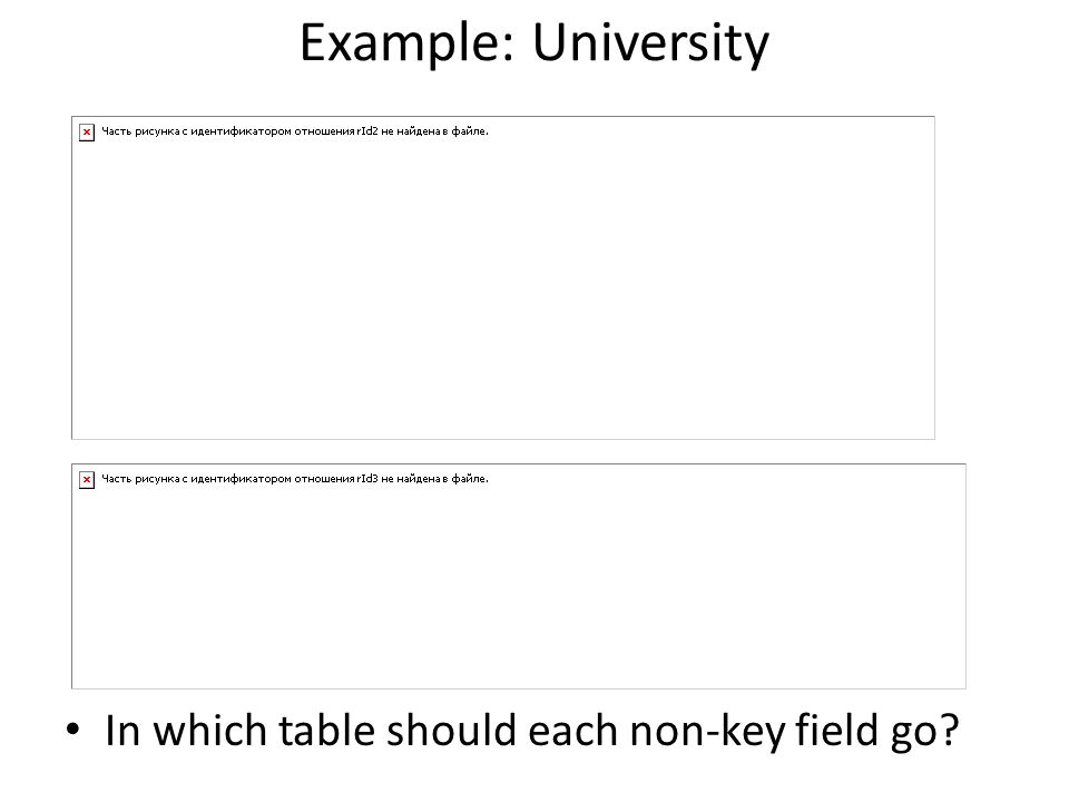 Example: University In which table should each non-key field go