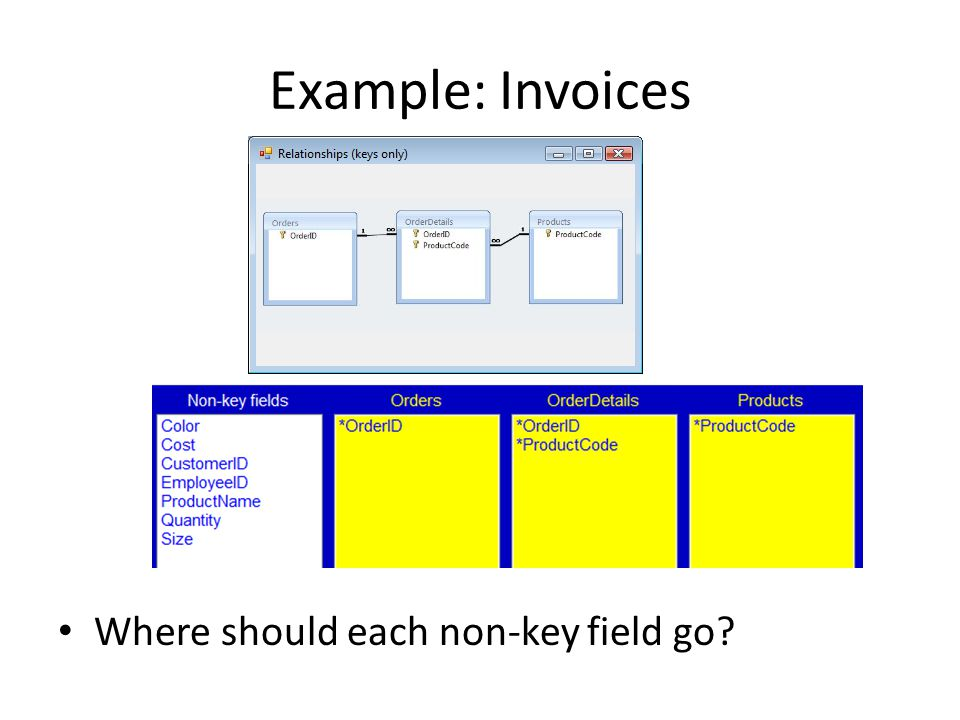 Example: Invoices Where should each non-key field go