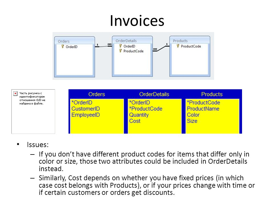 Invoices Issues: