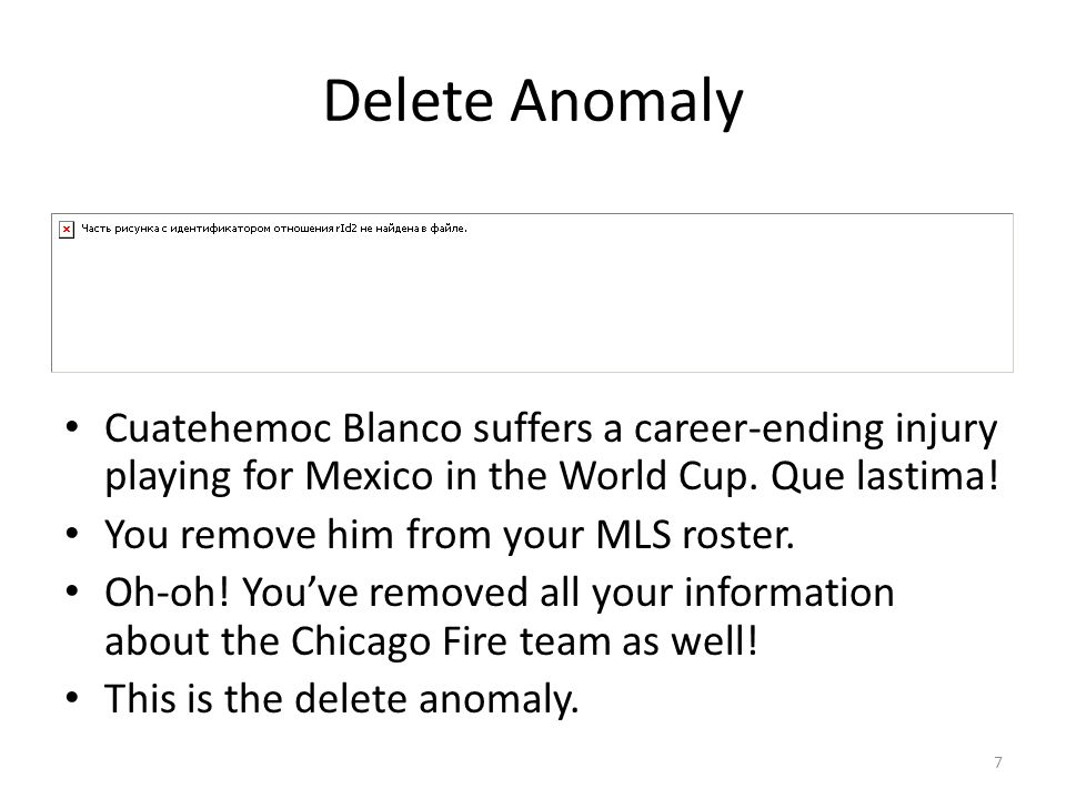 Delete Anomaly Cuatehemoc Blanco suffers a career-ending injury playing for Mexico in the World Cup. Que lastima!
