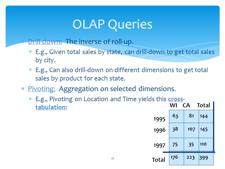 OLAP Queries Drill-down: The inverse of roll-up.