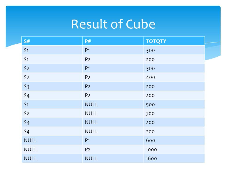 Result of Cube S# P# TOTQTY S1 P1 300 P2 200 S2 400 S3 S4 NULL 500 700