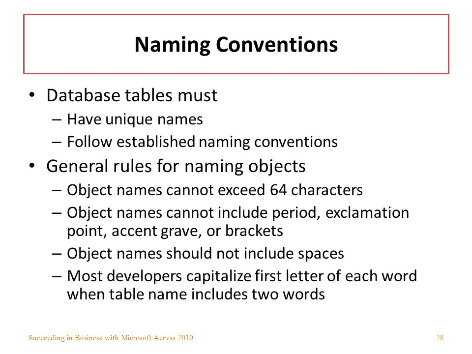 Naming Conventions Database tables must