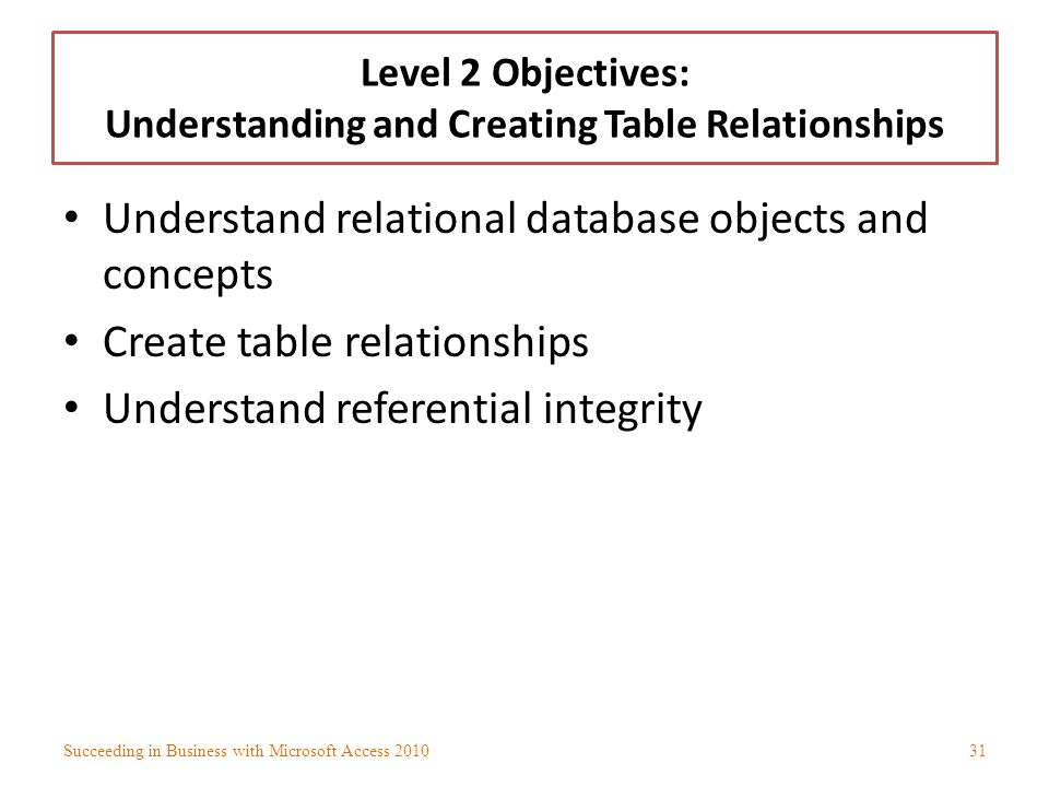 Level 2 Objectives: Understanding and Creating Table Relationships